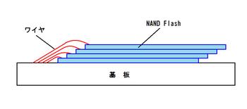 Chip_nakami.png