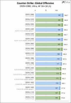 DDR3vsDDR4.png