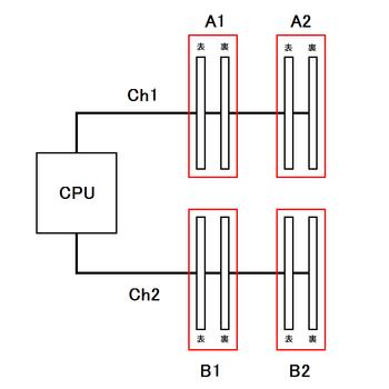 DDR4_mem1.png