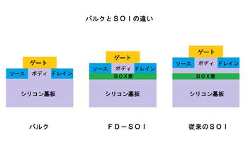 FD-SOI.png