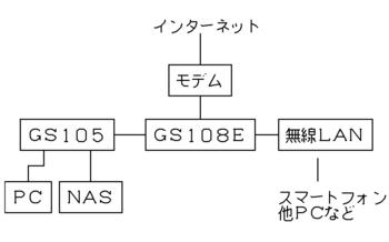 GS108E_01.png